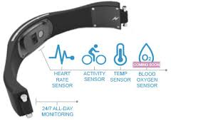 Do you think Angel-the first open health sensor will be true to its name?