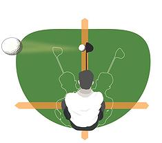 """The Golf """"Aiming"""" wearable is for perfect Aiming"""