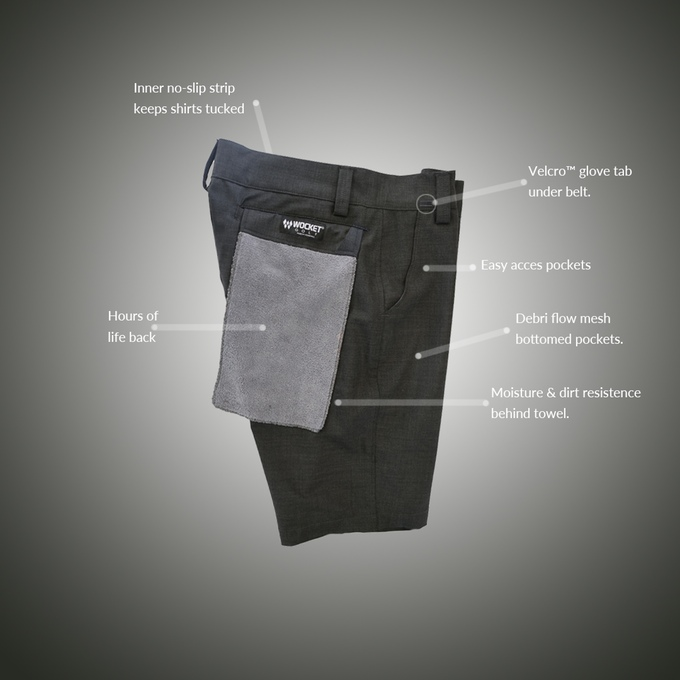 Wocket Is The First Wearable Gear For The Golfers!