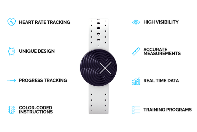 Swimmerix; An Easy-to-Use And The Most Accurate Fitness Tracker