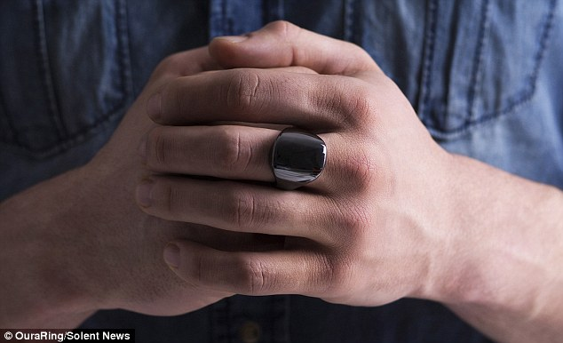 Improve Sleep, Perform Better With The Help Of Intelligent Wearable- Oura Ring