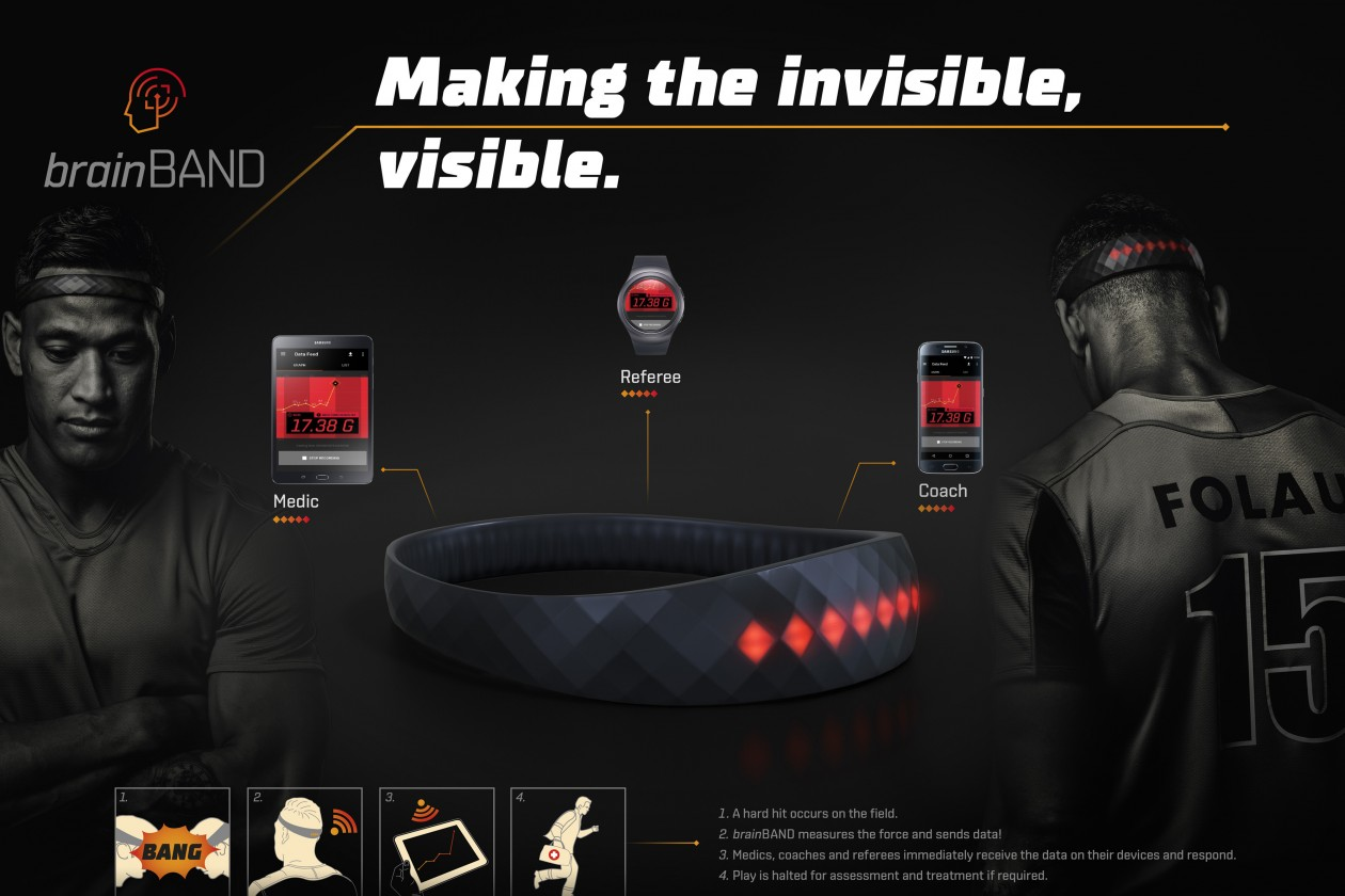 Samsung Brainband Strives To Detect Concussions In Various Sports