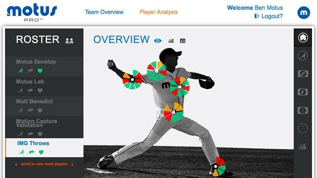 MLB's Inclusion Of Sports Wearables During Games Open Doors For More Leagues To Accept This Tech