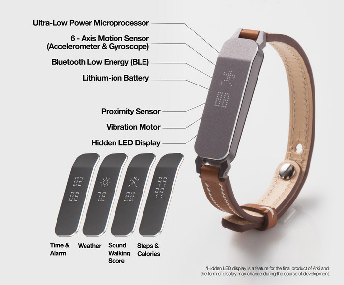 Zikto Arki Is The Perfect Fitness And Posture Training Wearable!