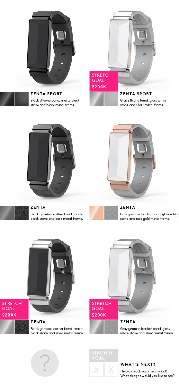 ZENTA: A Wearable For Your Emotional & Physical Wellbeing