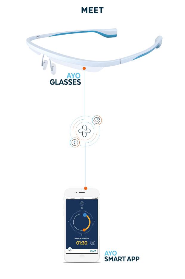 AYO: Light-based, Energy-Boosting Wearable