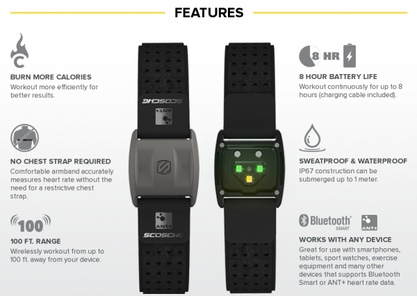Scosche Rhythm+ Is A Simple Yet Most Effective Heart Rate Monitor