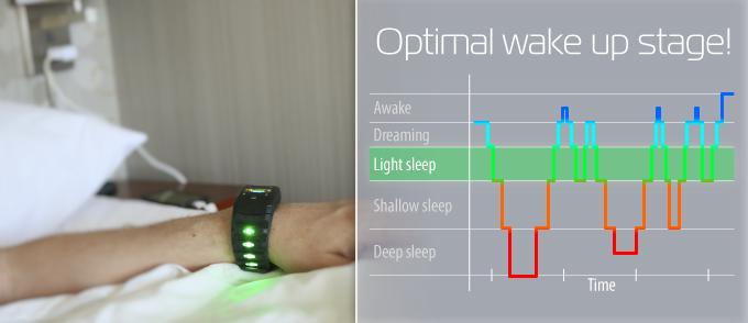 Sleepman: The First Sleep Enhancement & Fatigue Alert Wearable