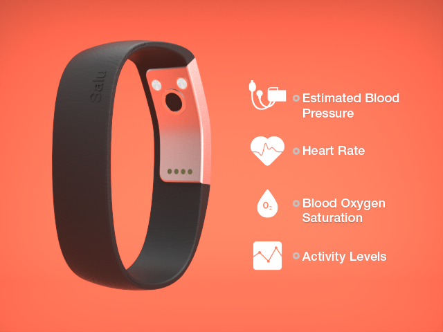 Salu Pulse+ -The First Wellbeing Wearable!