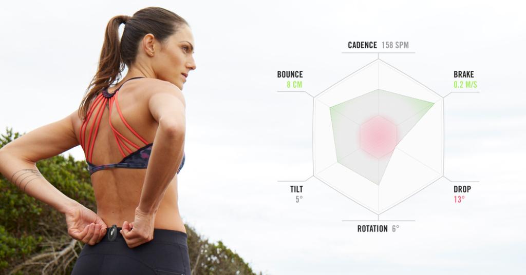 Lumo Run Sensor Improve Runner's Form