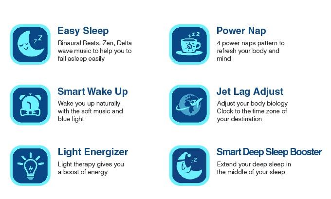 Nuvi- A Smart Sleeping Mask To Unleash Your Sleep Force