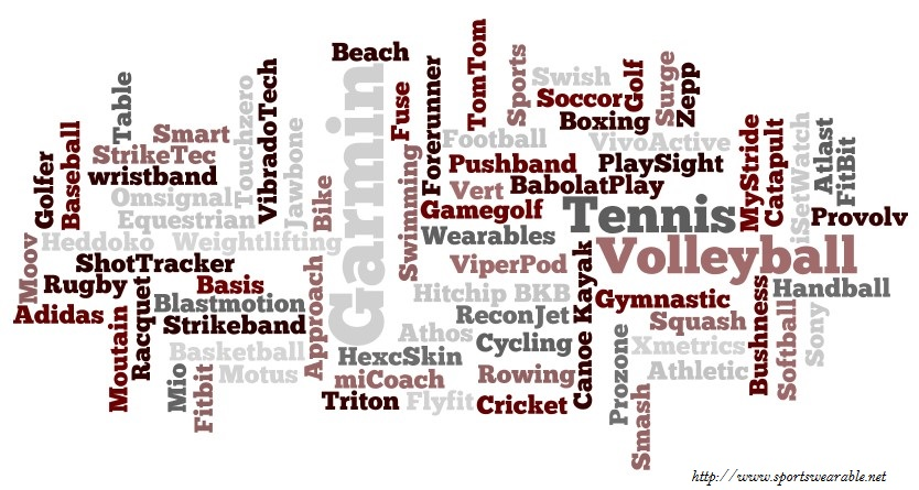 sports_wearable_list