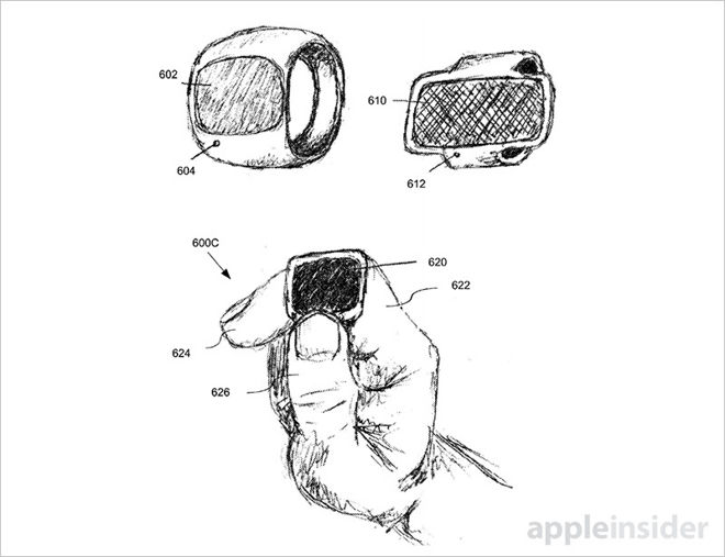 Apple-Smart-Ring-Patent