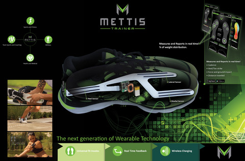 Mettis Trainer Insoles Are A Solution For Happy Feet Of Athletes
