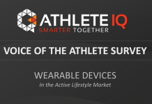 "A Survey Shows ""Wearable Fitness Choices"" Of 763 Athletes."