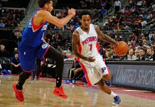 Kitman Labs Is Providing Detroit Pistons With The Helpful Sports Data